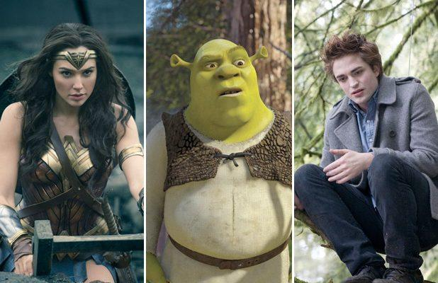 10 Highest-Grossing Movies Directed by Women, From 'What Women Want' to 'Captain Marvel' (Photos)
