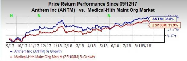 Credit rating agency A.M. Best affirms the ratings of Anthem's (ANTM) units. The outlook remains stable.