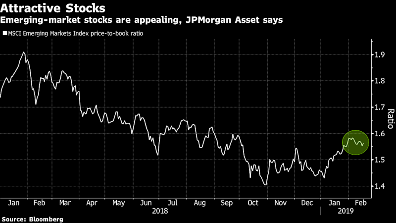 The Sky Is Blue for Emerging-Market Stocks, JPMorgan Says