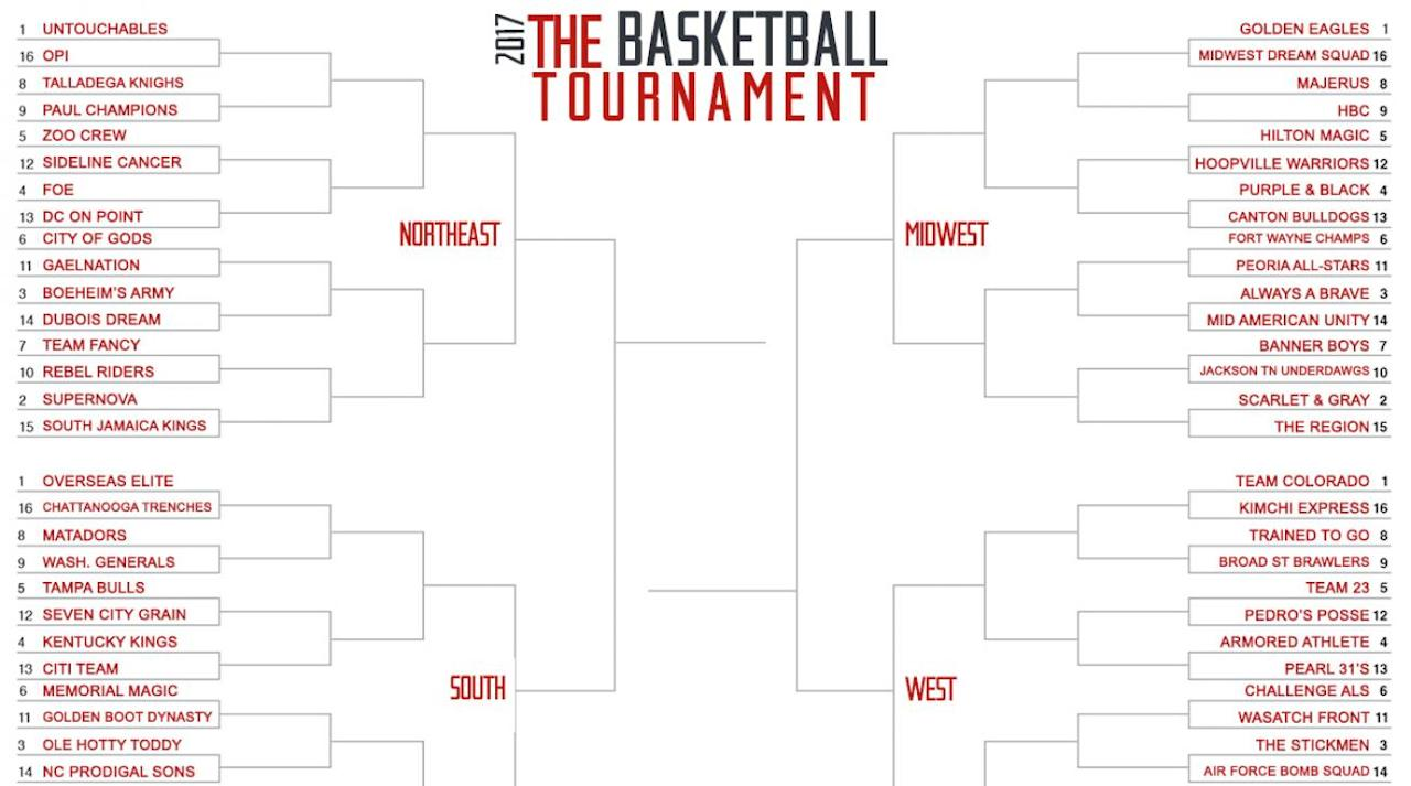 "<p>The Basketball Tournament <a rel=""nofollow"" href=""https://www.thetournament.com/"">revealed</a> its 64-team team field on Tuesday, headlined by the NBA's Morris twins and former Ole Miss guard Marshall Henderson.</p><p>There are 16 teams in each of the four regions, with the winning team taking home $2 million.</p><p>The Northeast Region begins play in Philadelphia on July 8; the South Region starts the same day in Charlotte.</p><p>The West Region (Las Vegas) and Midwest Region (Peoria, Ill.) starts play on July 15.</p><p>The Super 16 takes place July 20–23 in New York and the championship game is slated for Aug. 3 in Baltimore and will be televised by ESPN.</p><p>Washington Wizards forward Markieff Morris and Detroit Pistons forward Marcus Morris will coach and general manager the FOE team, which features Maalik Wayns (Villanova), Markus Kennedy (SMU), Klay Thompson's brother, Mychel and Tyshawn Taylor (Kansas). FOE made the Super 16 last season.</p><p>One of the more interesting team's is Ole Hotty Toddy, organized by former Ole Miss star Marshall Henderson. Henderson's team is comprised of nine players who played for Ole Miss head coach Andy Kennedy. </p><p>The tournament also features Team Challenge ALS, which supports the fight against the neurological disease. The team was formed to support the ALS fight of Pete Frates, who was diagnosed with the disease in 2012 and credited as the creator of the Ice Bucket Challenge.</p><p>The team is coached Sacramento Kings guard Darren Collison with Atlanta Falcons quarterback Matt Ryan and Frates as the team's boosters.</p><p>Those teams are looking to dethrone Overseas Elite, who has won the tournament in each of the last two years.</p><p>The Elite team has three former St. John's players, and have added with former NBA forward DeJuan Blair to the team this year.</p><p>Portland Trail Blazers guard C.J. McCollum is Overseas Elite's booster.</p><p>Other NBA involvement include New York Knicks guard Derrick Rose (Midwest Dream Squad) and Zaza Pachulia (Kentucky Kings) serving as team boosters and Dallas Mavericks guard Wesley Matthews coaching the Golden Eagles, comprised of Marquette alumni.</p>"