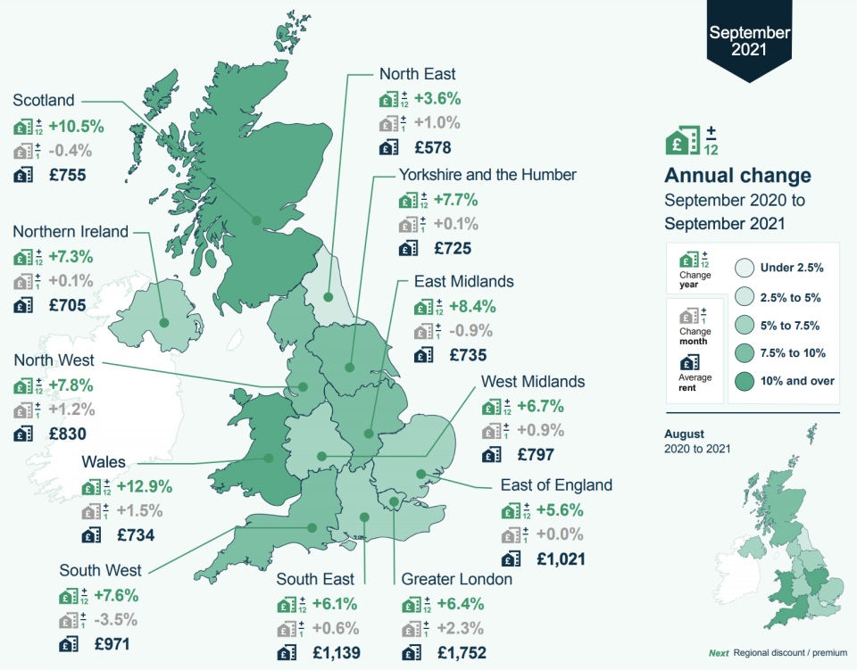 Annual change in UK rent prices. Infographic: HomeLet Rental Index