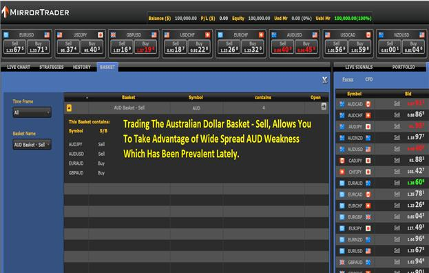 Basket_Approach_To_Forex_Trends_body_Picture_6.png, Bringing the Powerful Basket Approach to Forex Trends