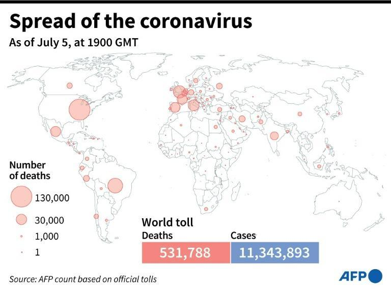 World map showing official number of coronavirus deaths per country, as of July 5, 2020 at 1900 GMT