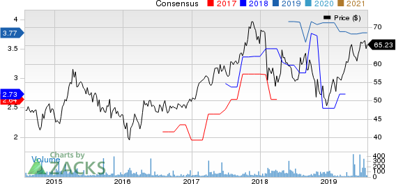 Kyocera Corporation Price and Consensus