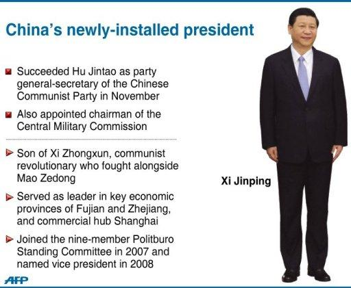 <p>Graphic profile of China's newly-installed president, Xi Jinping</p>