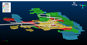 3D view of the stope optimization envelope with economic potential at the 1901 deposit that was used as part of the conservative resource estimation methodology