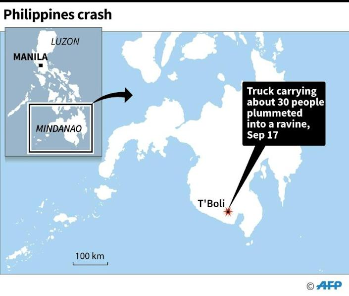 Map showing the island of Mindanao a flatbed truck carrying around 30 people plummeted into a ravine, according to police. (AFP Photo/)