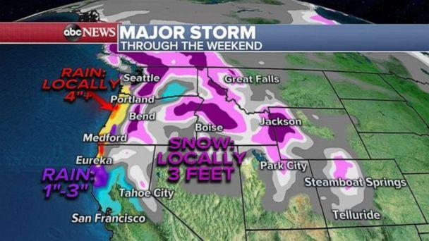PHOTO: In the West, a major storm system moving in could bring up to 3 feet of snow, wind gusts that could reach 100 mph and heavy rain along coastal northern California, Oregon and Washington. (ABC News)