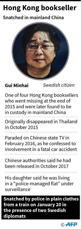 Factfile on Hong Kong bookseller snatched by Beijing