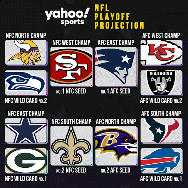 (Graphic by Yahoo Sports)