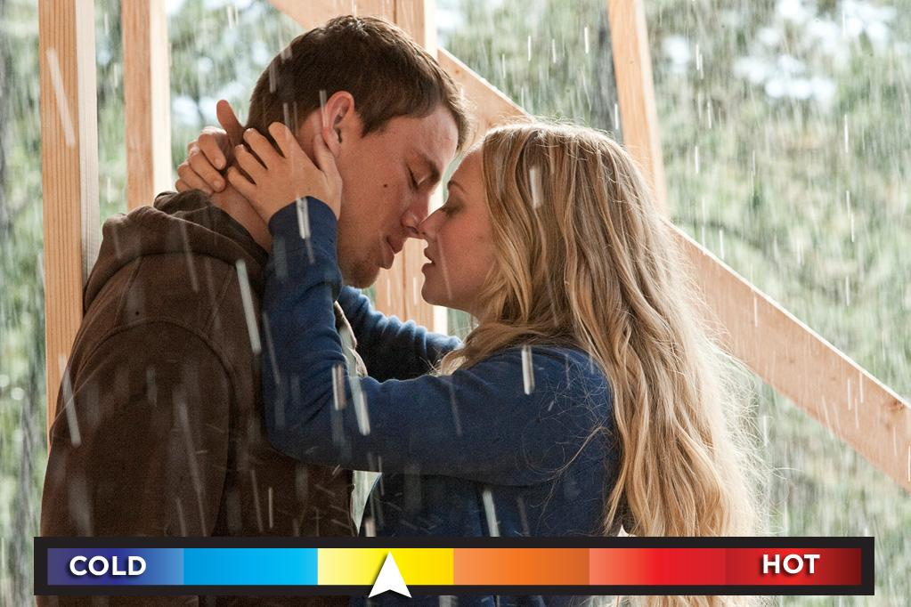 "Who: Channing Tatum & Amanda Seyfried<br>Seen in: <a target=""_blank"" href=""http://movies.yahoo.com/movie/dear-john-2010/"">""Dear John""</a> (2010)<br><br>Pairing A-listers opposite each other can make a movie sizzle or fizzle depending on the chemistry between the two. While Tatum and Seyfried are more than capable of sizzling on their own (Hello, <a target=""_blank"" href=""http://movies.yahoo.com/blogs/movie-talk/magic-mike-imitates-channing-tatum-life-164757278.html"">""Magic Mike""</a>!), as a duo, they aren't quite able to generate a believable bond. If it wasn't their fault, point your finger at the cliche-riddled writing, but, if they deserve to take the fall, blame Tatum (not Seyfried) for his tediously inexpressive performance."