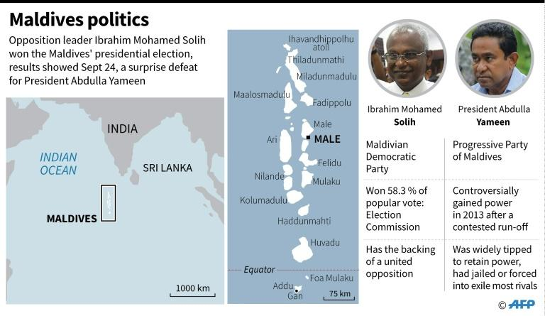 Map of Maldives and profiles of opposition legislator Ibrahim Mohamed Solih and incumbent leader Abdulla Yameen