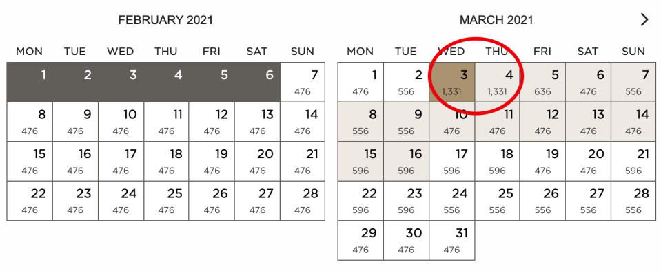Curiously, the Wednesday and Thursday are more than twice the rate of any day during February or March. Source: Trump International Hotels
