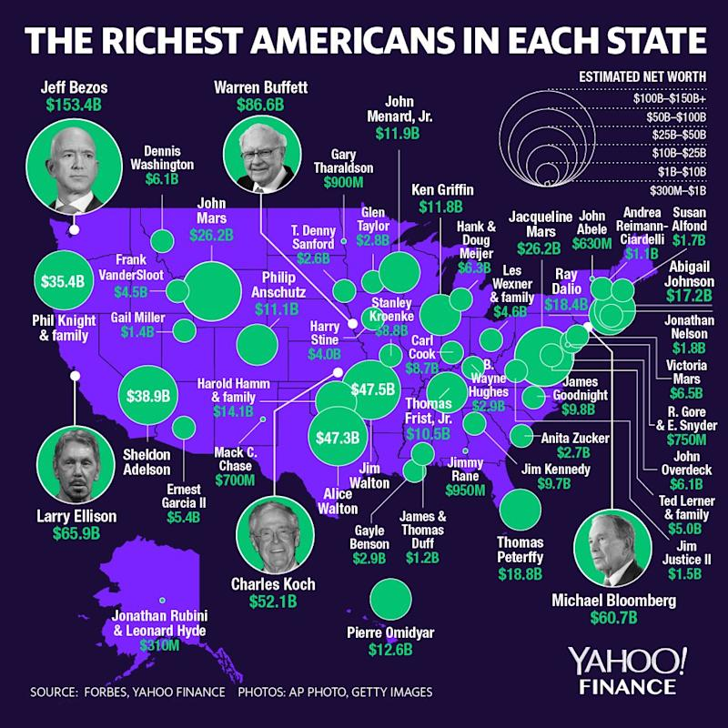 The richest people in each state. (Graphic: David Foster/Yahoo Finance)