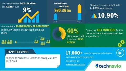 Global Software as a Service (SaaS) Market 2019-2023 | Increasing Use of Vertical SaaS to Boost Growth | Technavio