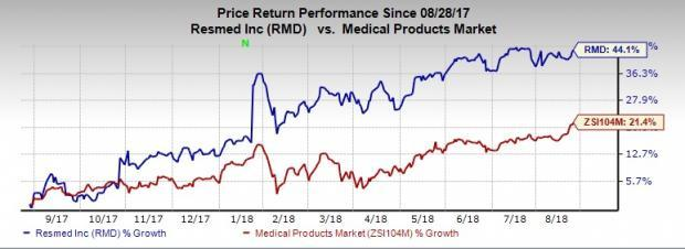 Consider these three stocks in the sleep apnea devices market for grand returns.