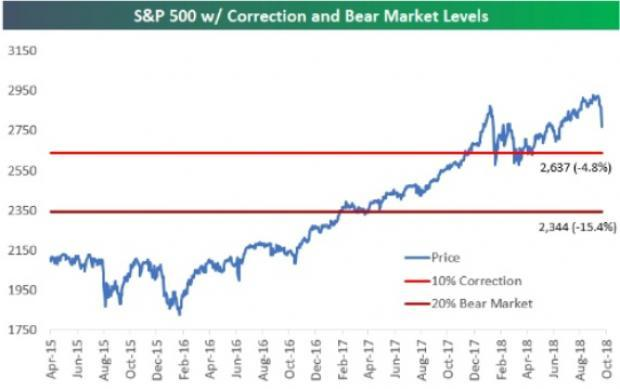 As the broader market is ready for a counter-trend bounce, it is the ideal time to bet on stocks that are sound enough to grow in the near term.