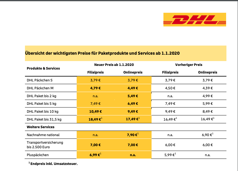Briefe Dhl