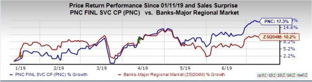 PNC Financial Rewards Shareholders With 21% Dividend Hike