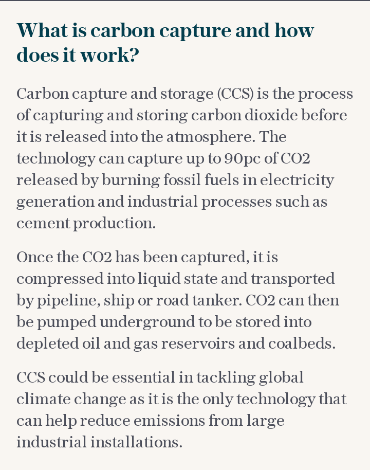 What is carbon capture and how does it work?