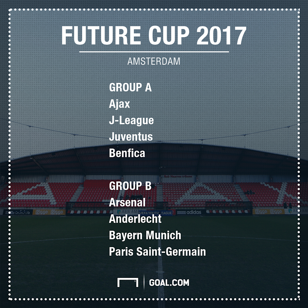 GFX Info Future Cup Groups