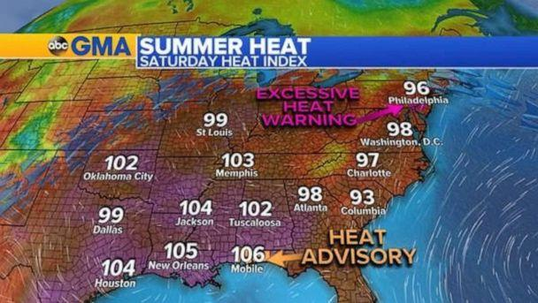 PHOTO: In addition to the rain, the heat index will make temperatures unbearable across the South and Southeast. (ABC News)