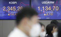 Currency traders watch computer monitors near the screens showing the Korea Composite Stock Price Index (KOSPI), left, and the foreign exchange rate between U.S. dollar and South Korean won at the foreign exchange dealing room in Seoul, South Korea, Thursday, Oct. 29, 2020. Asian shares logged moderate losses on Thursday and U.S. futures turned higher after the S&P 500 slid 3.5% overnight for its biggest drop since June.(AP Photo/Lee Jin-man)