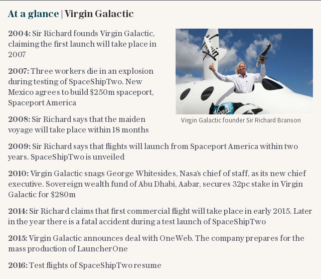 At a glance | Virgin Galactic