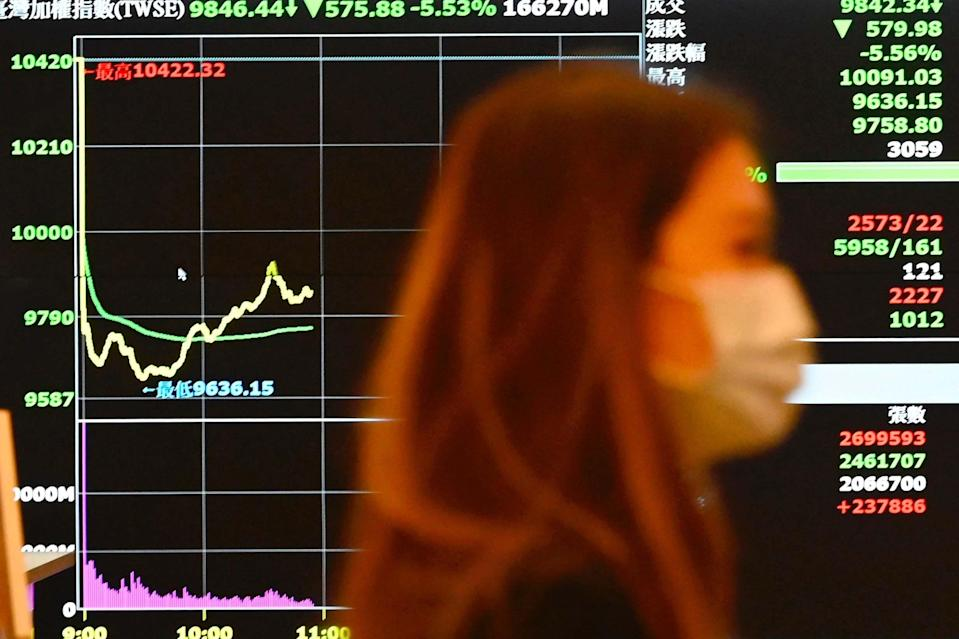 A woman wearing a face mask walks past a stock exchange board (AFP via Getty Images)
