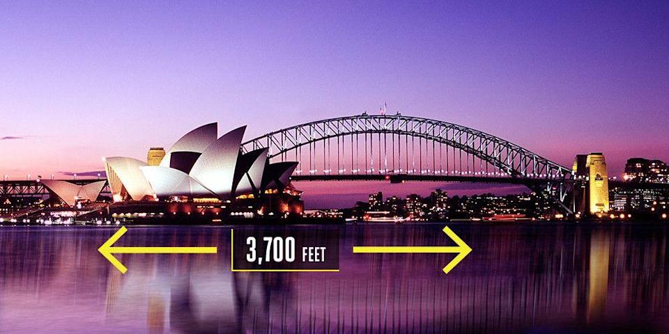 "<p><strong>Sydney, Australia</strong></p><p>The ""Coathanger"" of steel that crosses the Sydney Harbour has a longer history than it appears. <a href=""https://www.britannica.com/topic/Sydney-Harbour-Bridge"" rel=""nofollow noopener"" target=""_blank"" data-ylk=""slk:Opened in 1932"" class=""link rapid-noclick-resp"">Opened in 1932</a> after eight years of construction, the steel bridge features six million hand-driven rivets. The extreme sun in Sydney required hinges that could handle the steel expanding and contracting in the extreme temperatures. At 160 feet wide, the bridge was the widest long-span bridge in the world until 2012, and crosses over 3,700 feet with the steel arch 440 feet above the water.</p>"
