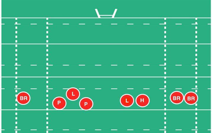 A rough template of a 1-3-2-2 formation