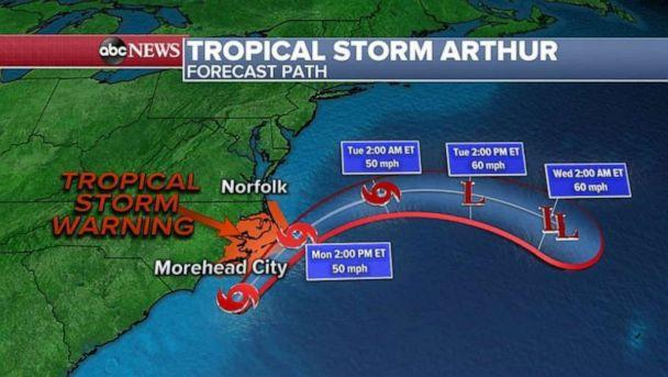 PHOTO: Heavy rain, rough surf and gusty winds will continue for the Outer Banks through the day today before Arthur begins to steer away from the United States and back out into the Atlantic. (ABC News)