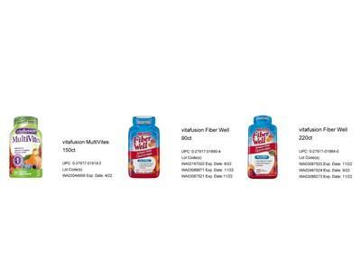 Church & Dwight Initiates Voluntary Recall of Select Vitamins Due to Isolated Manufacturing Issue
