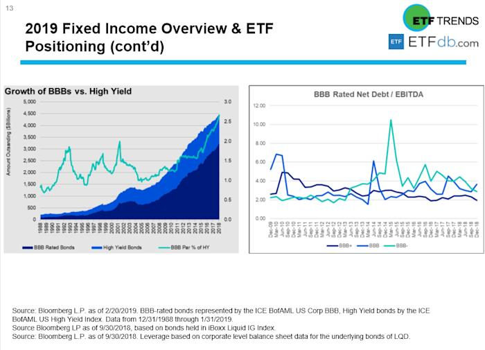 Virtual Summit Recap - How Do Investors Approach Fixed Income with a Dovish Fed 2