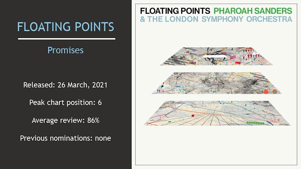 Floating Points album cover