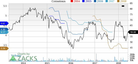 QUALCOMM (QCOM) reported earnings 30 days ago. What's next for the stock? We take a look at earnings estimates for some clues.