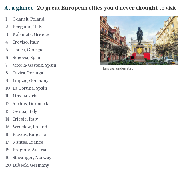 At a glance | 20 great European cities you'd never thought to visit