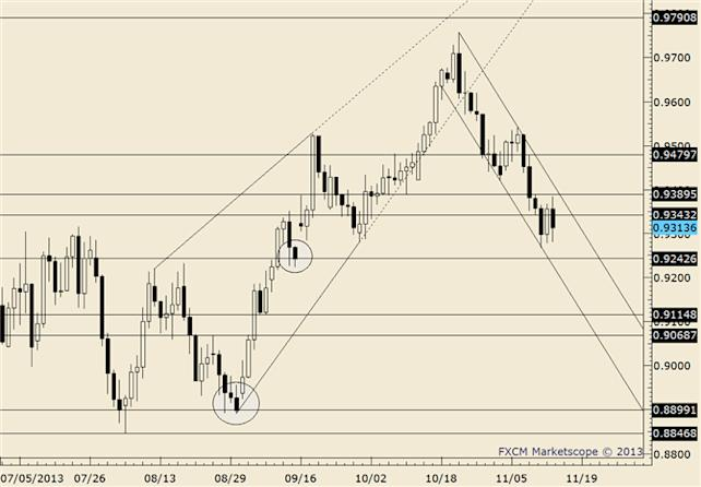 eliottWaves_aud-usd_body_audusd.png, AUD/USD Path of Least Resistance is Towards .9300