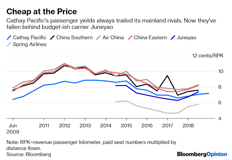 When Even Cathay Goes Budget, the Trend Is Clear