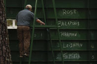 An attendant adjusts the scores of golfers from behind a leaderboard during the third round of the Masters golf tournament on Saturday, April 10, 2021, in Augusta, Ga. (AP Photo/Gregory Bull)