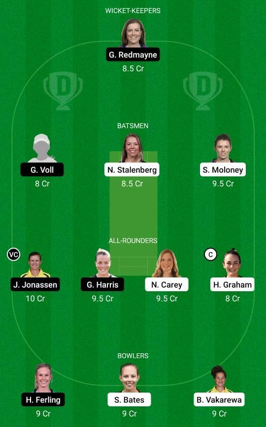 TAS-W vs QUN-W Dream11 Prediction Fantasy Cricket Tips Dream11 Team Australian Women's ODD