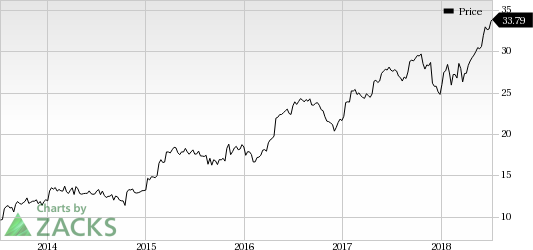 Boston Scientific's (BSX) agreement for Cryterion Medical buyout in the field of atrial fibrillation buoys investor optimism on the stock.