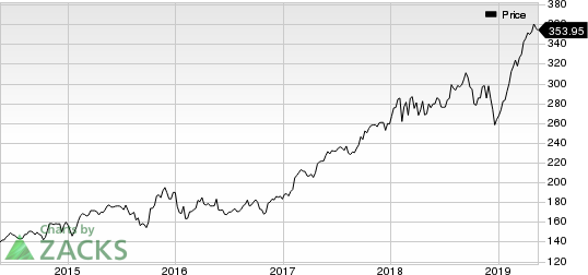 Roper Technologies, Inc. Price