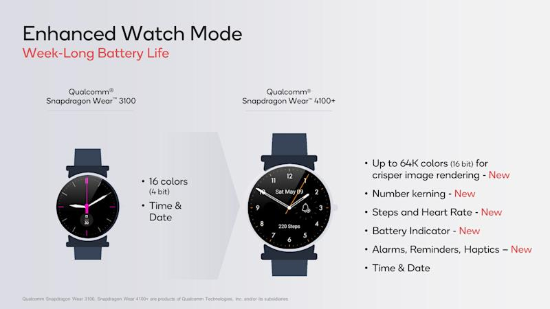 Qualcomm Snapdragon Wear 4100+ slide