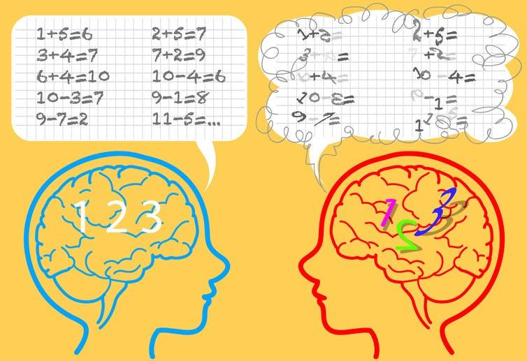 """<span class=""""caption"""">How having dyscalculia can feel.</span> <span class=""""attribution""""><span class=""""source"""">Shutterstock</span></span>"""