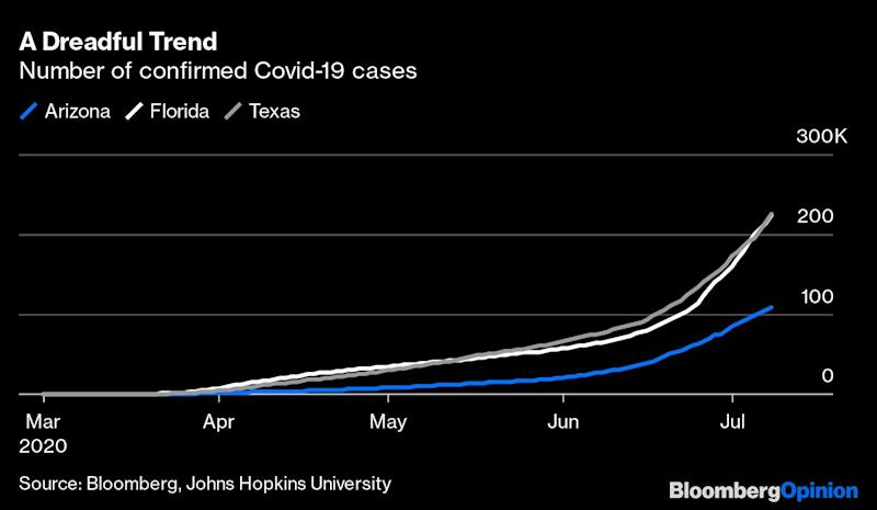 America Is Being Way Too Calm About Covid-19