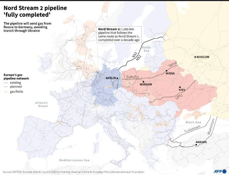 Nord Stream 2 pipeline 'fully completed' (AFP/Patricio ARANA)