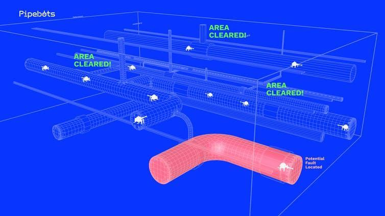 Diagram of how the robots will monitor pipes.