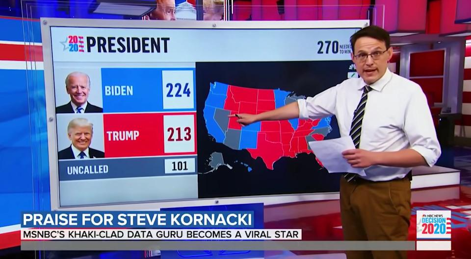 MSNBC's Steve Kornacki's electoral math was too hot to handle for some. (Photo: Today Show)