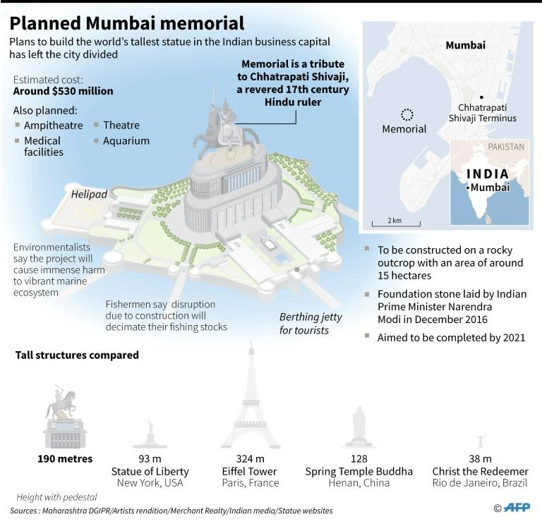 Graphic on the planned memorial in Mumbai, aimed to be the world's tallest statue at a cost of around $530 million